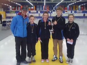 Funspiel Under 13 Winners Dumfries
